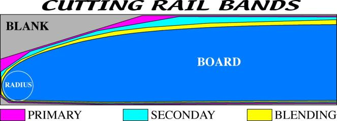 rail-band-steps2